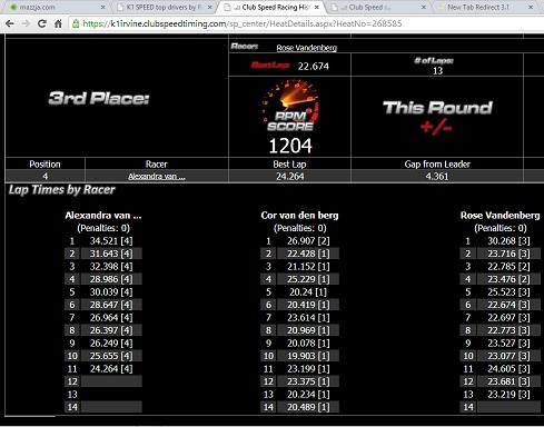 racing scores
